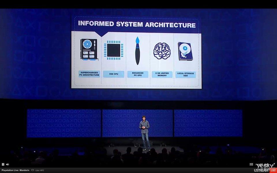 索尼PS4发布会精彩图集